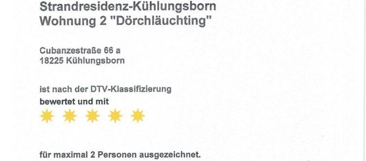 Klassifizierung Wohnung 2, Strandresidenz Kühlungsborn